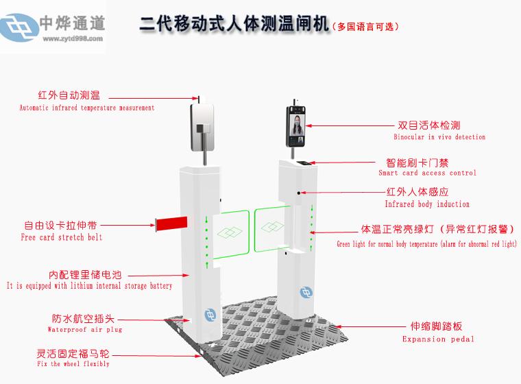 Mobile, human body temperature measuring gate